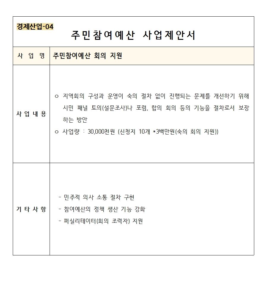 [경제산업-04]주민참여예산 회의 지원 안내 이미지입니다. 자세한 내용은 아래를 참고하세요